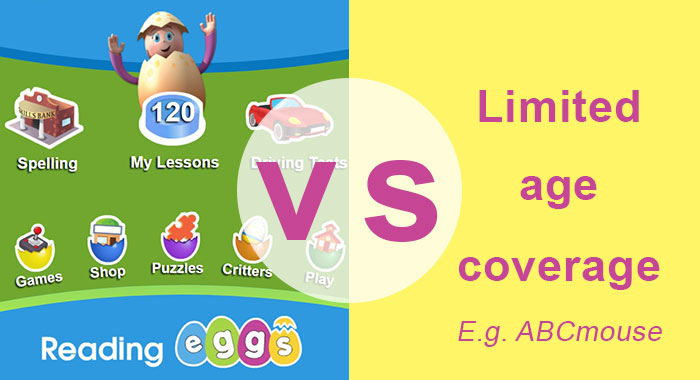 reading eggs vs abc mouse
